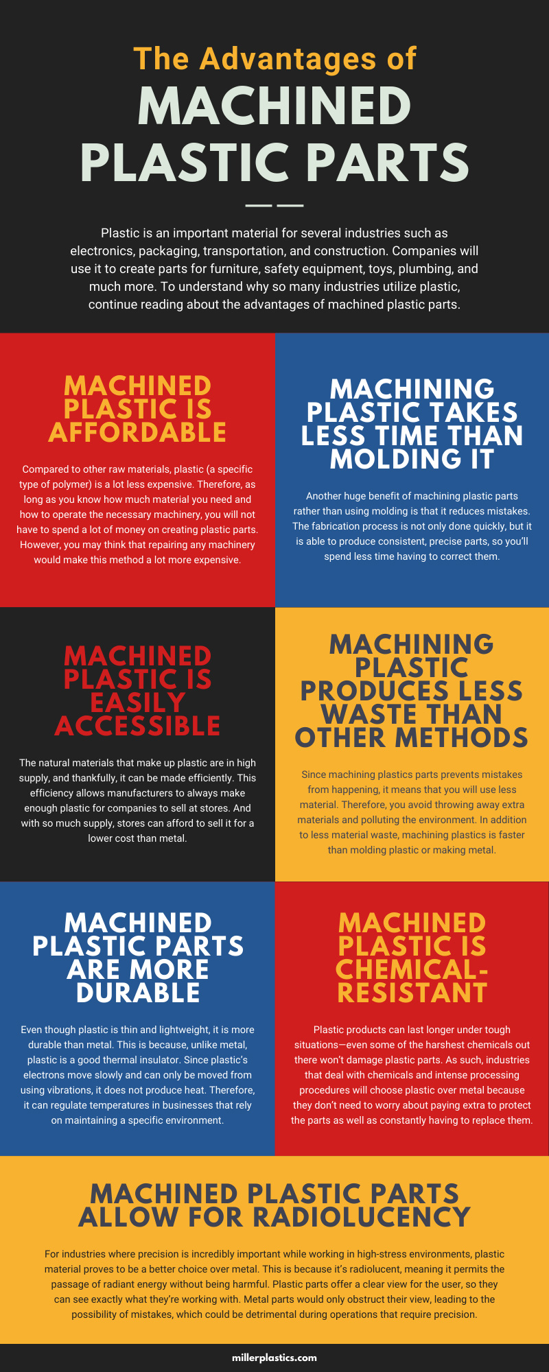 Machined Plastic Parts Infographic