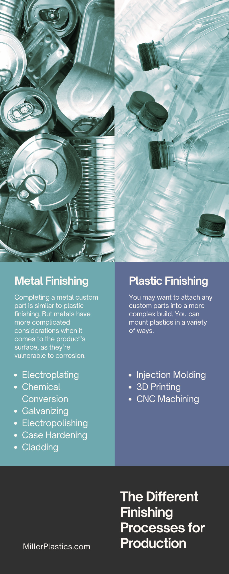 The Different Finishing Processes for Production